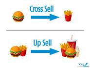 upselling-crosseling